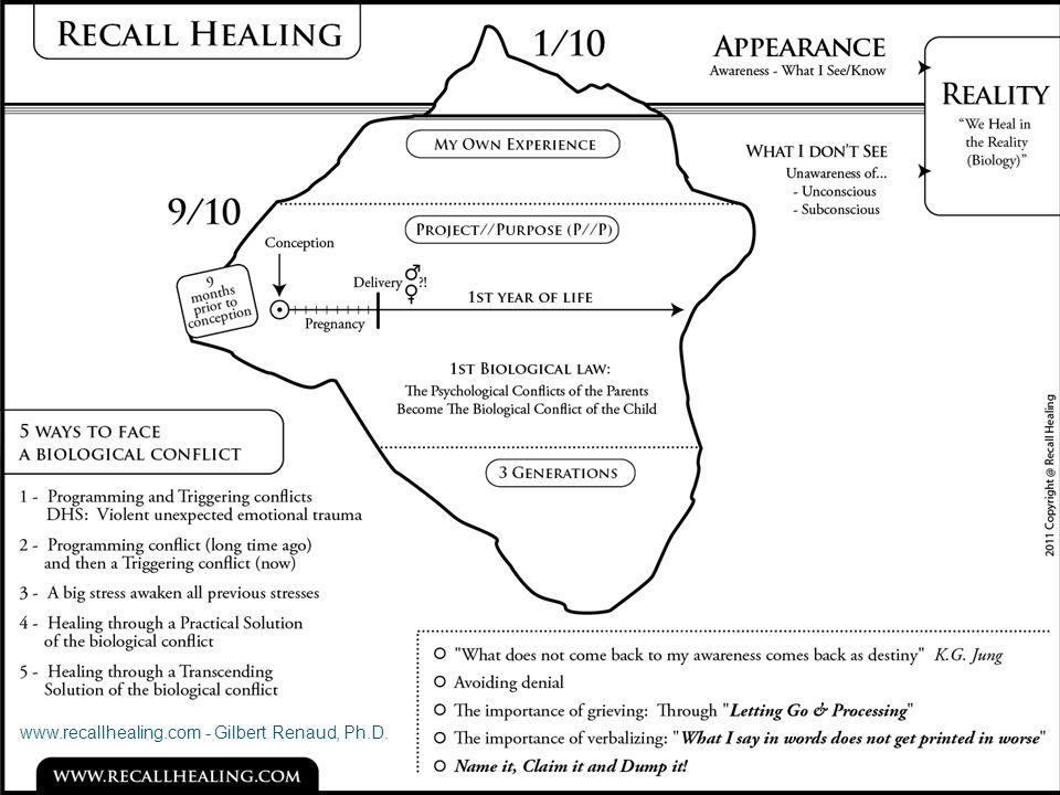 www.recallhealing.com - Gilbert Renaud, Ph.D.