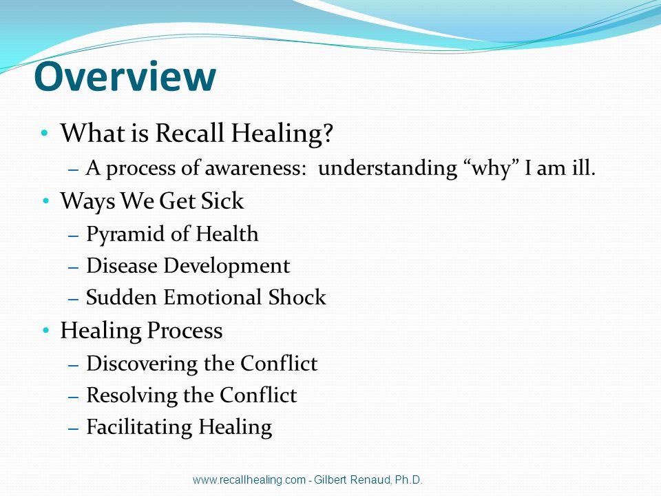Overview What is Recall Healing Ways We Get Sick Healing Process