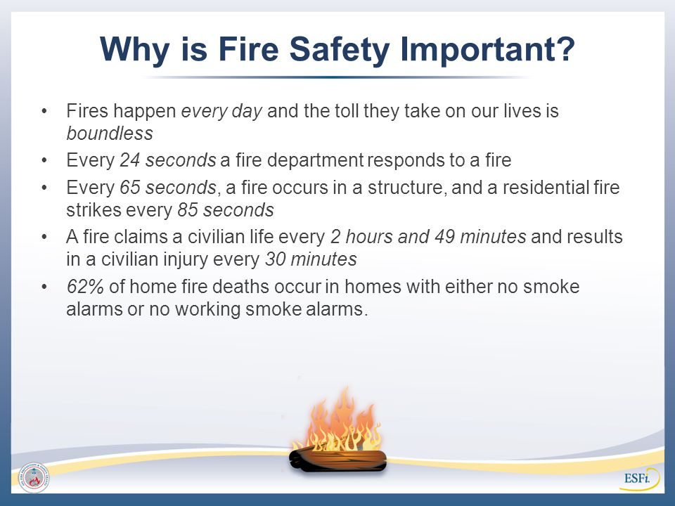 Why is Fire Safety Important