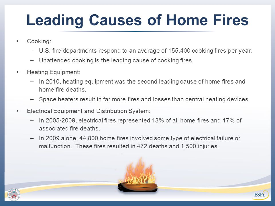 Leading Causes of Home Fires