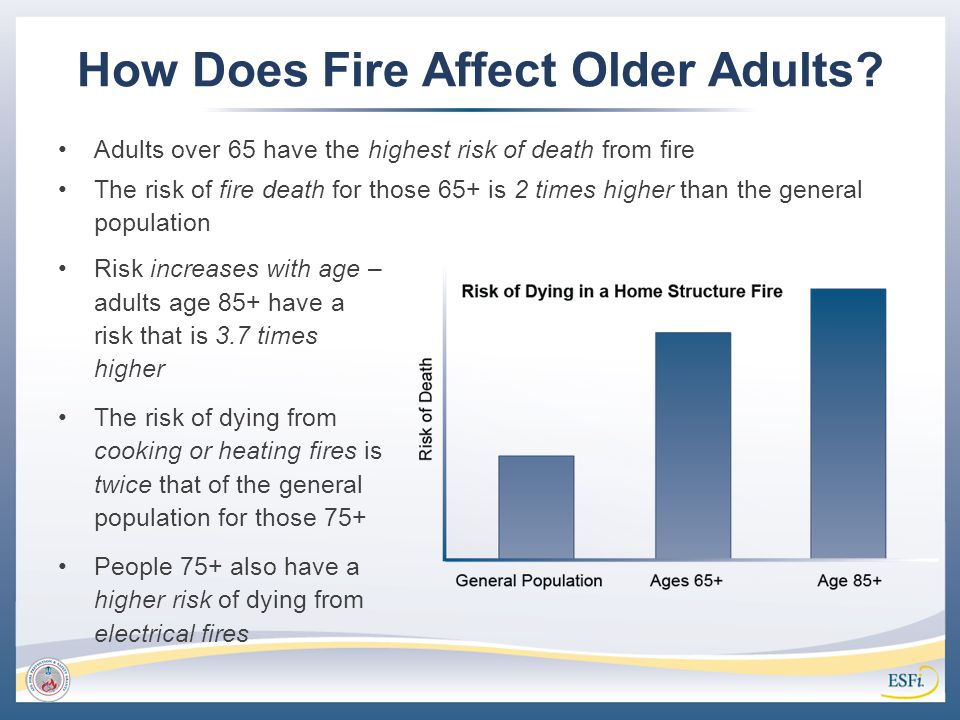 How Does Fire Affect Older Adults