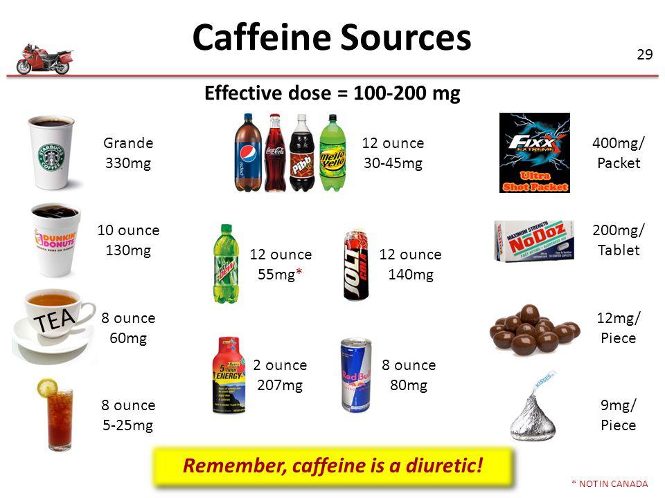 Remember, caffeine is a diuretic!