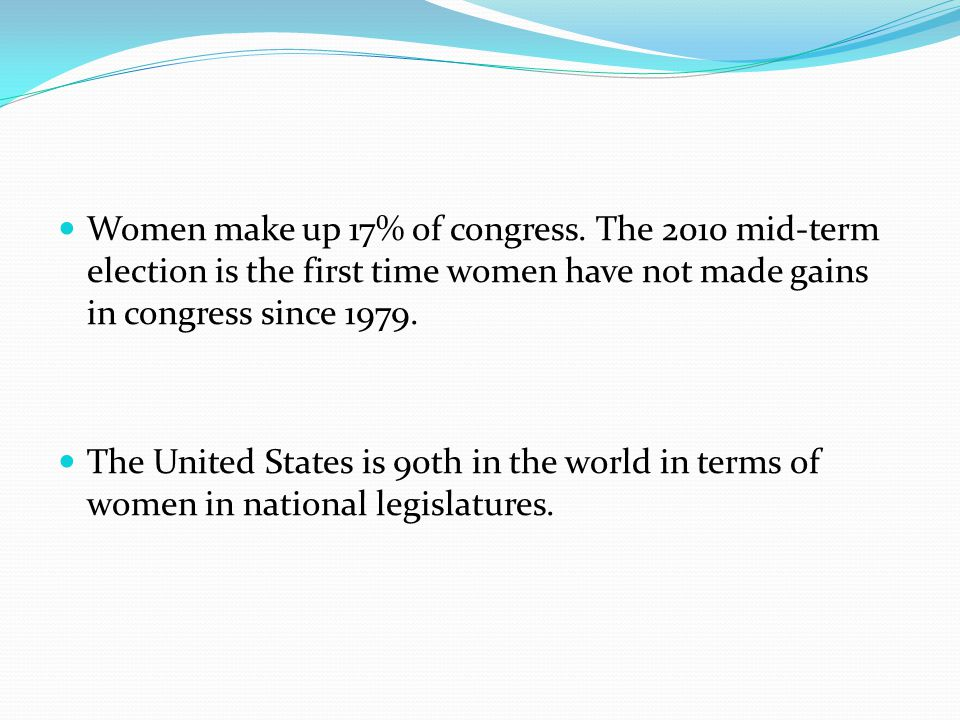 Women make up 17% of congress