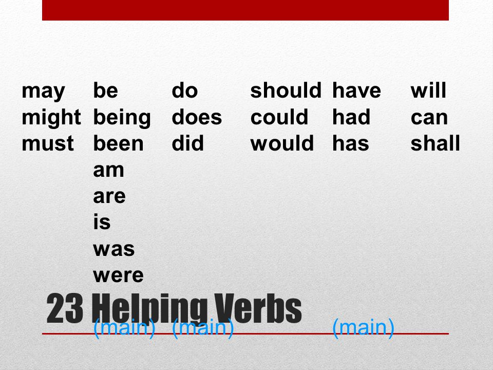 23 Helping Verbs may might must be being been am are is was were