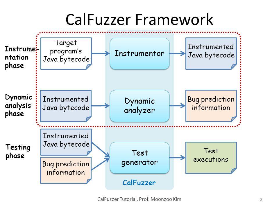 CalFuzzer Framework Instrumentor Dynamic analyzer Test generator