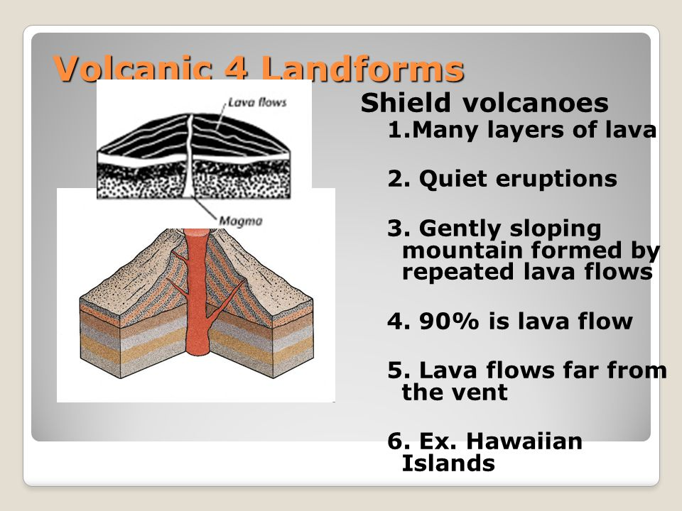 Volcanic 4 Landforms Shield volcanoes 1.Many layers of lava
