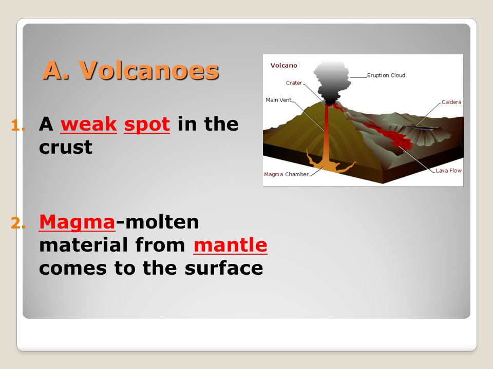 A. Volcanoes A weak spot in the crust