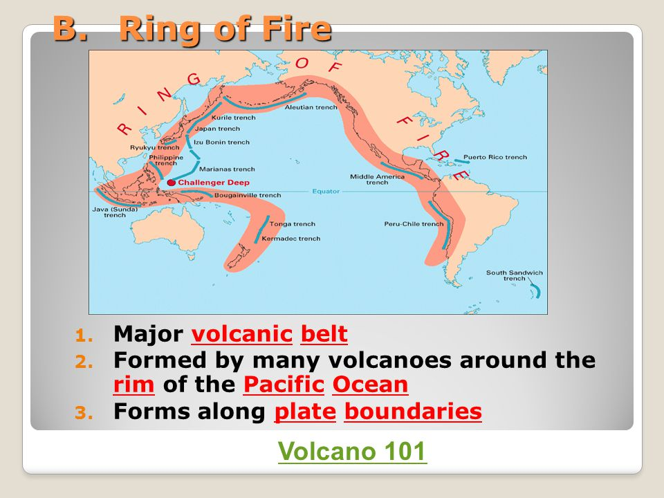 B. Ring of Fire Volcano 101 Major volcanic belt