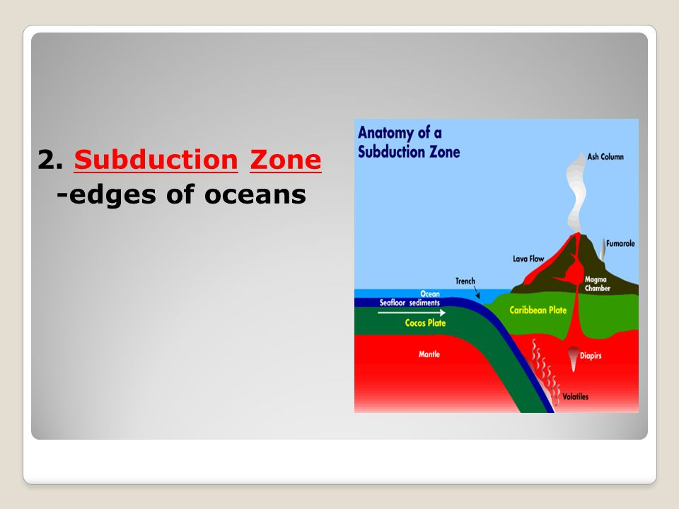 2. Subduction Zone -edges of oceans