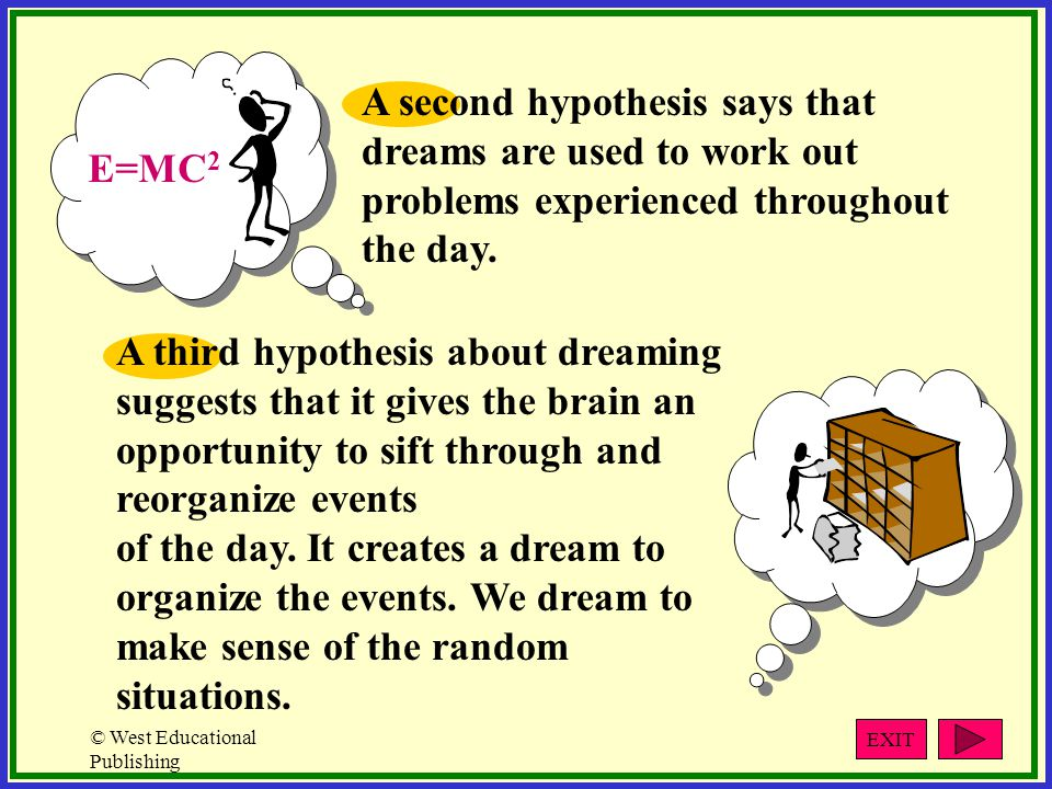 E=MC2 A second hypothesis says that dreams are used to work out problems experienced throughout the day.