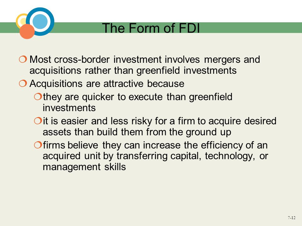 The Form of FDI Most cross-border investment involves mergers and acquisitions rather than greenfield investments.