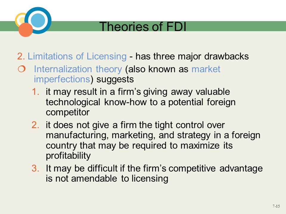 Theories of FDI 2. Limitations of Licensing - has three major drawbacks. Internalization theory (also known as market imperfections) suggests.
