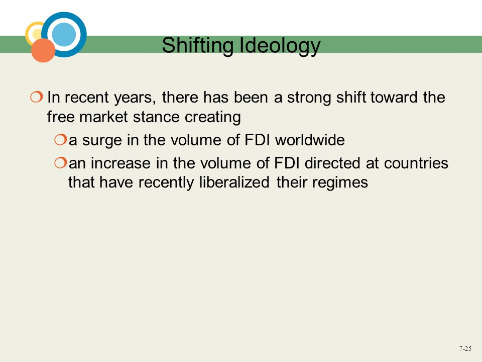 Shifting Ideology In recent years, there has been a strong shift toward the free market stance creating.