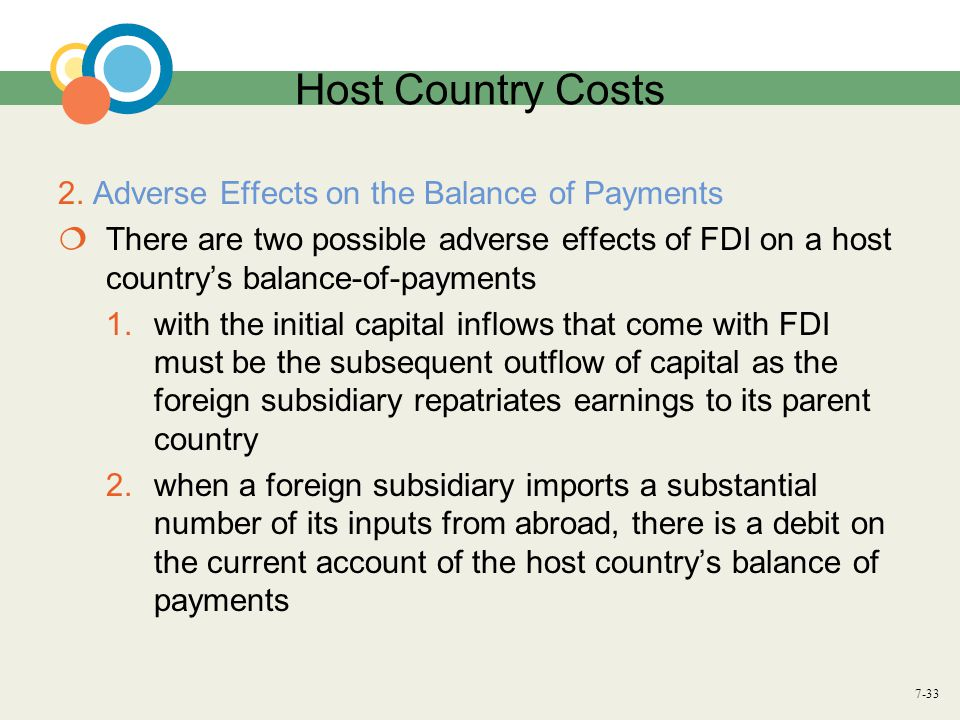 Host Country Costs 2. Adverse Effects on the Balance of Payments