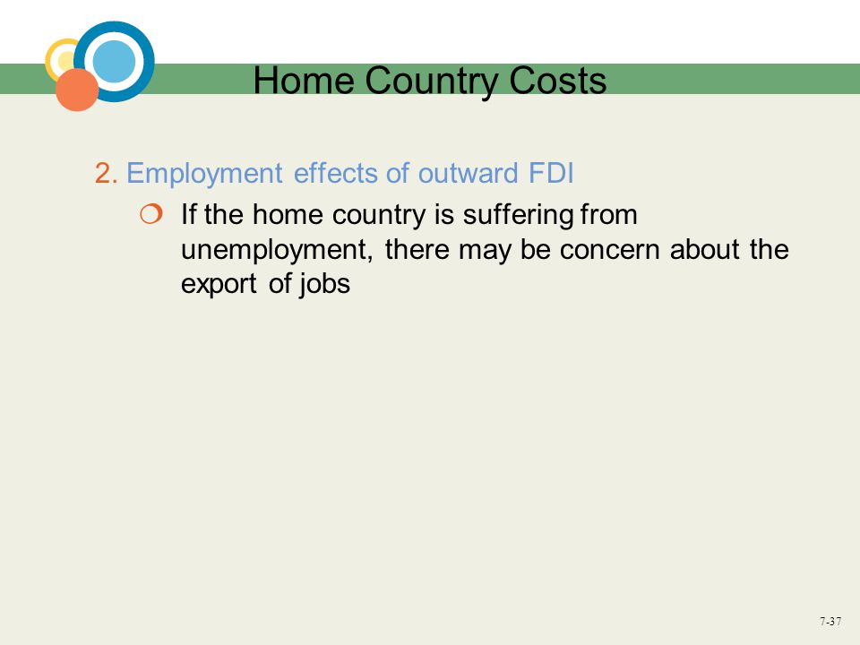 Home Country Costs 2. Employment effects of outward FDI