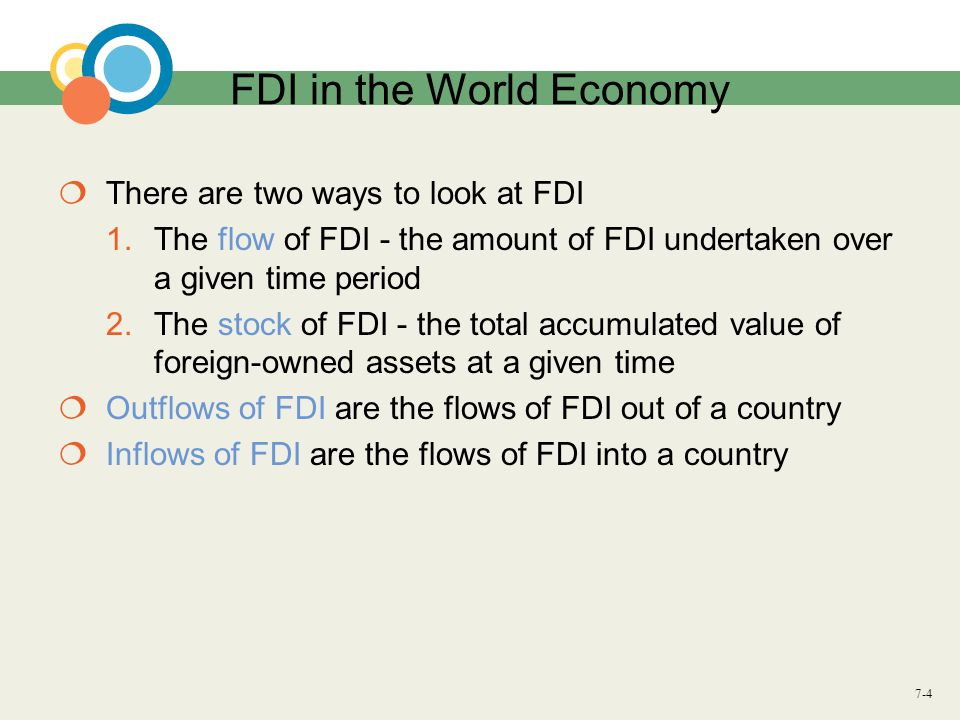 FDI in the World Economy