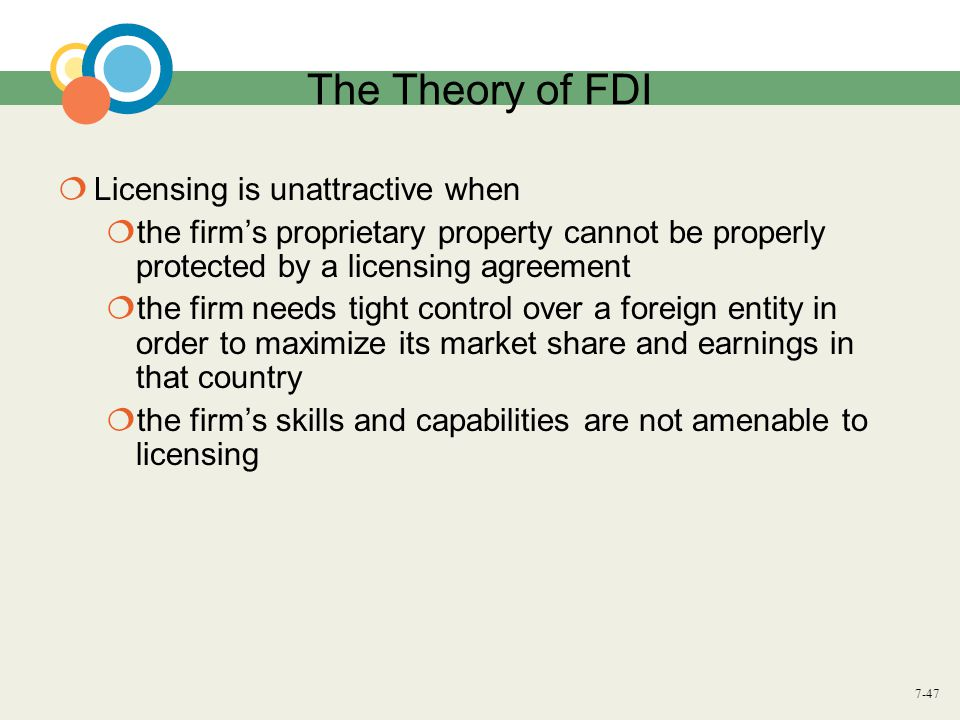 The Theory of FDI Licensing is unattractive when