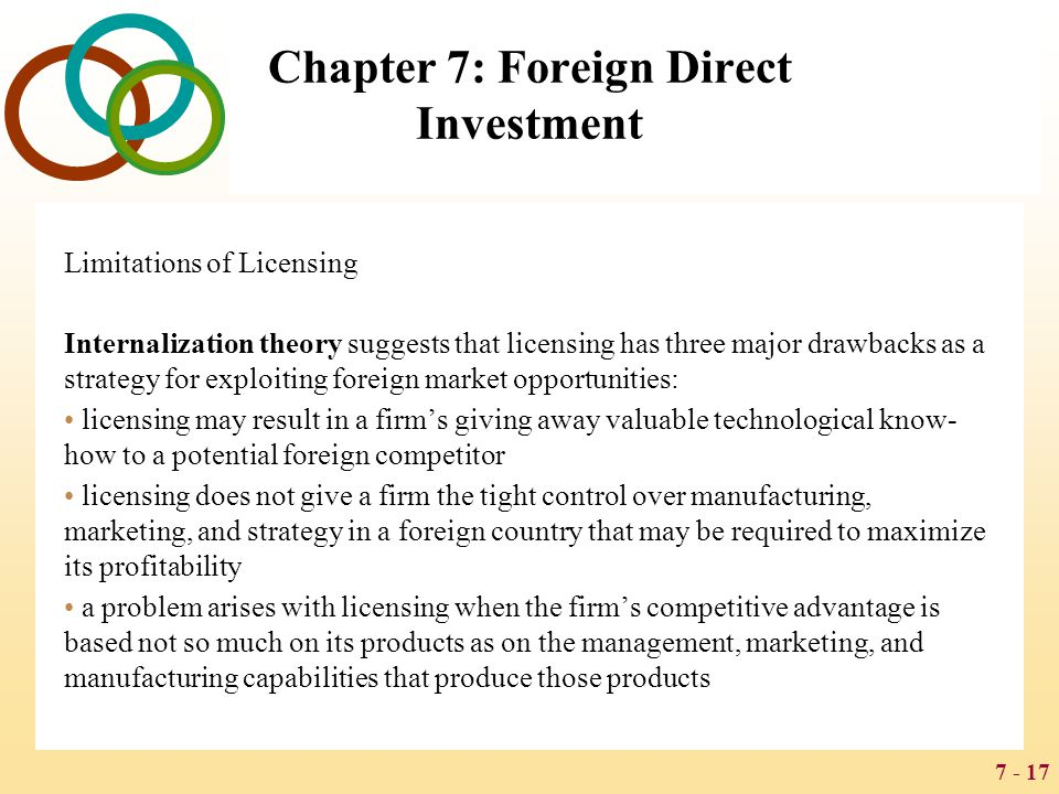 Chapter 7: Foreign Direct Investment