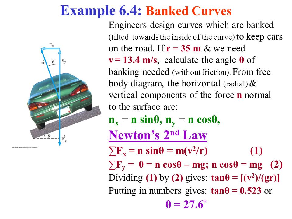 Example 6.4: Banked Curves