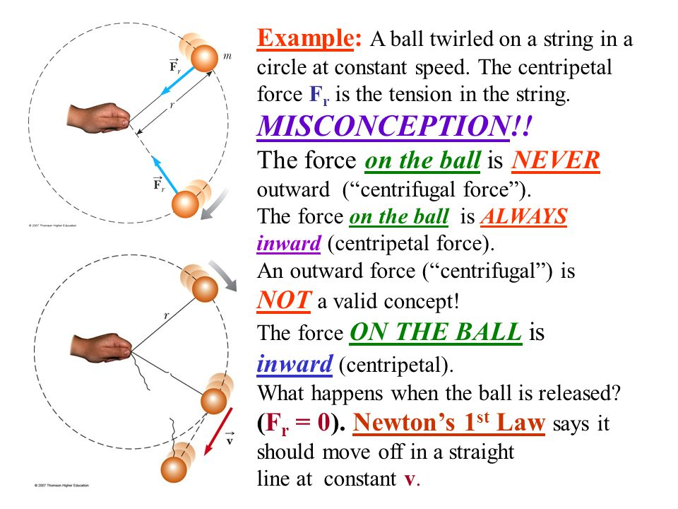 MISCONCEPTION!! Example: A ball twirled on a string in a