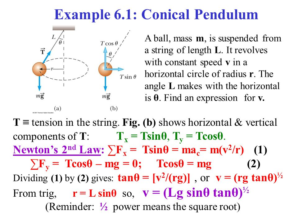 Example 6.1: Conical Pendulum