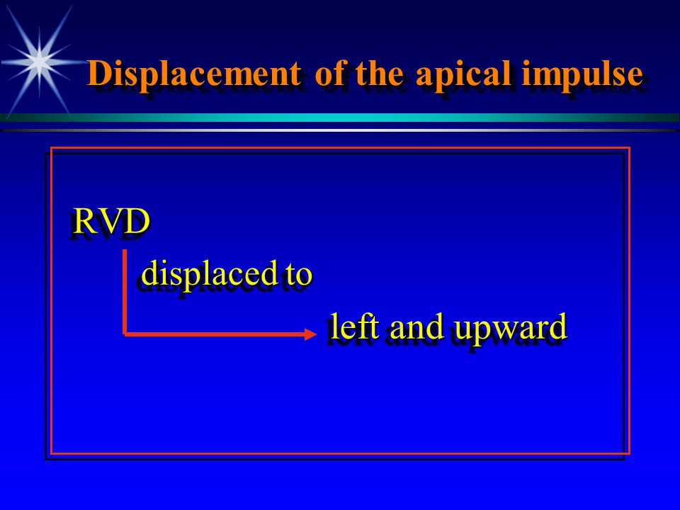 Displacement of the apical impulse