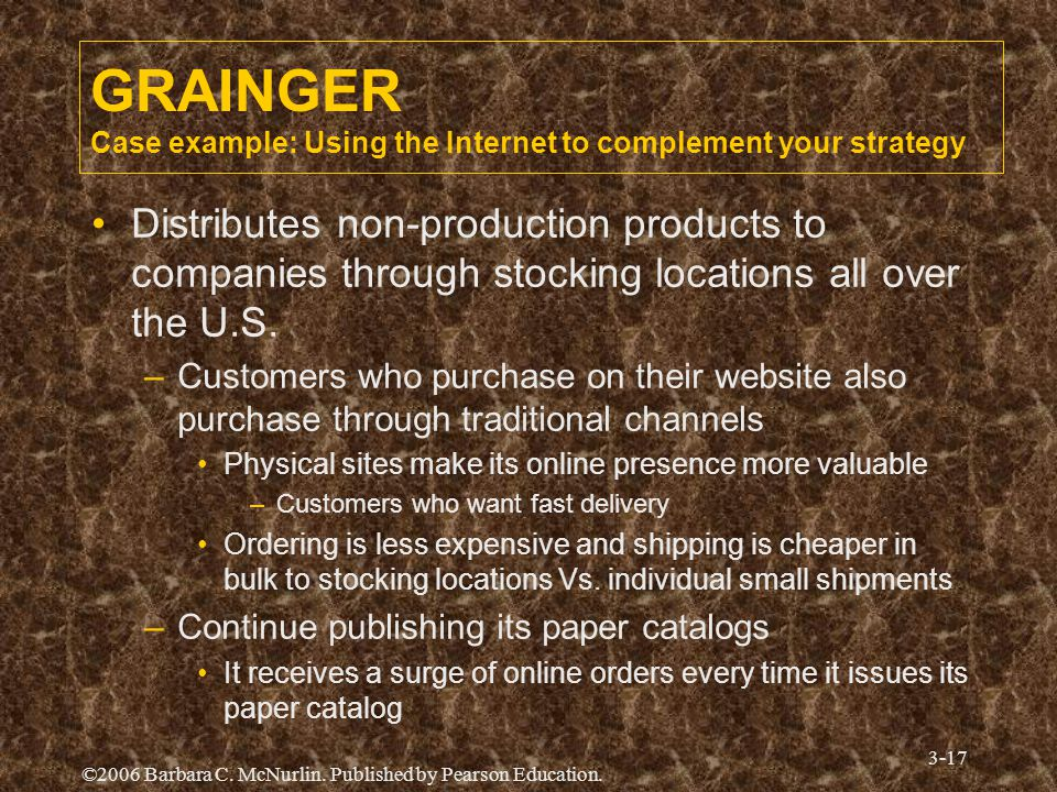 GRAINGER Case example: Using the Internet to complement your strategy