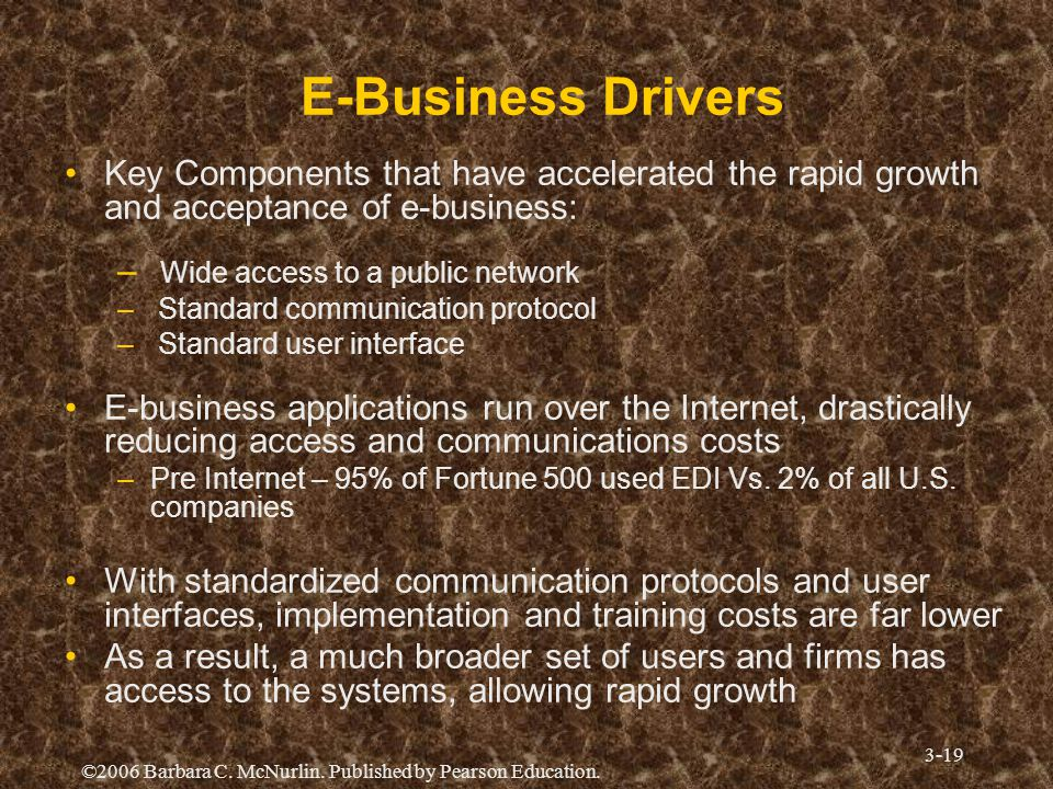 E-Business Drivers Key Components that have accelerated the rapid growth and acceptance of e-business: