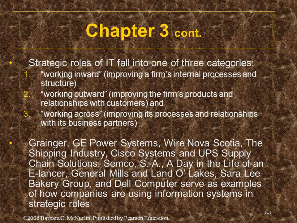 Chapter 3 cont. Strategic roles of IT fall into one of three categories: working inward (improving a firm's internal processes and structure)