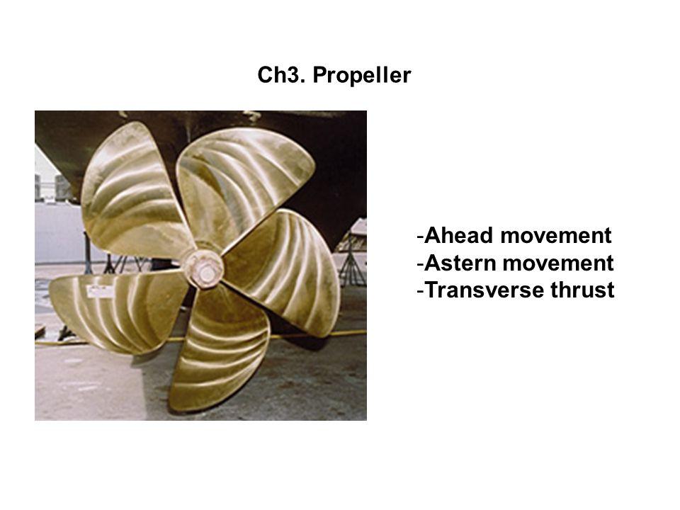 Ch3. Propeller Ahead movement Astern movement Transverse thrust