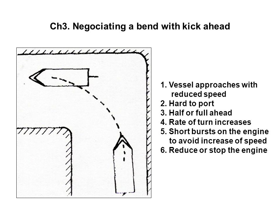 Ch3. Negociating a bend with kick ahead