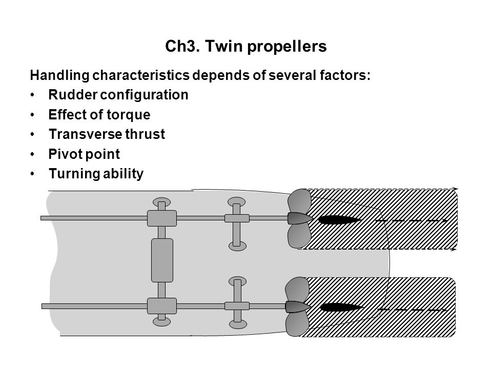 Ch3. Twin propellers Handling characteristics depends of several factors: Rudder configuration. Effect of torque.