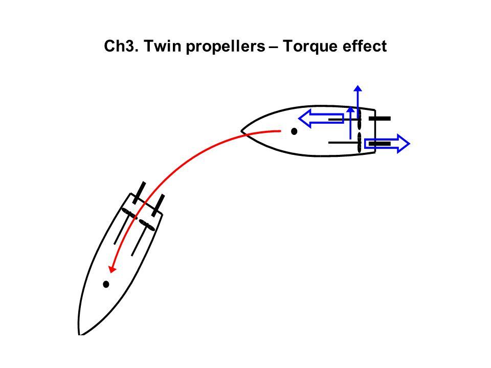 Ch3. Twin propellers – Torque effect