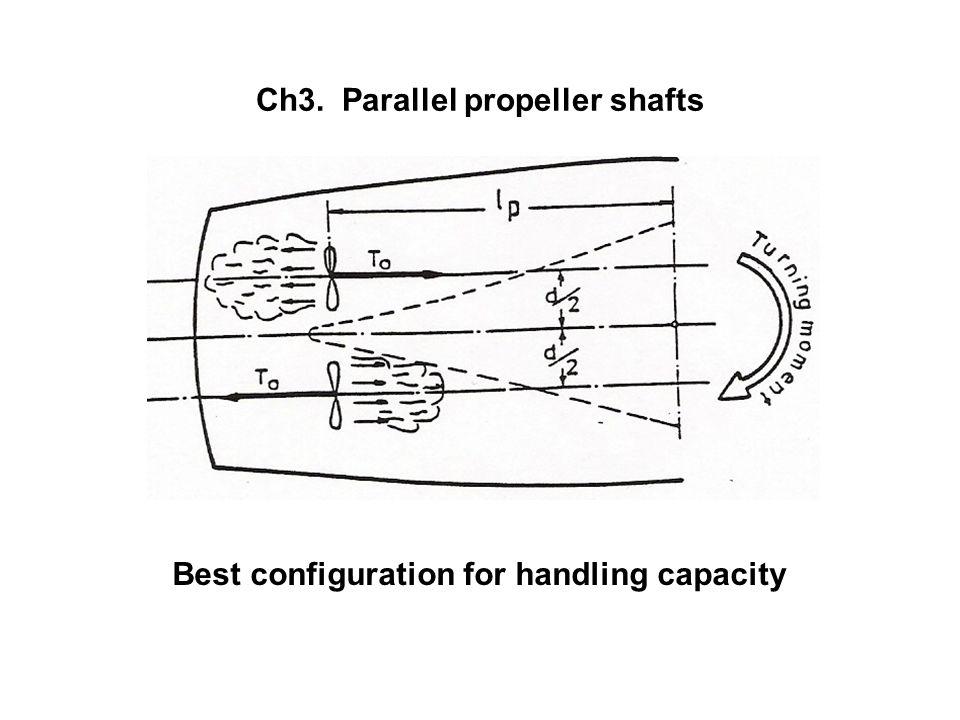 Ch3. Parallel propeller shafts