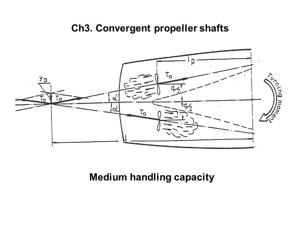 Ch3. Convergent propeller shafts