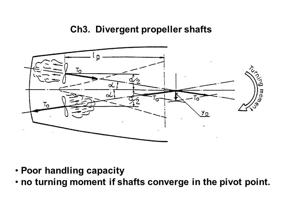 Ch3. Divergent propeller shafts