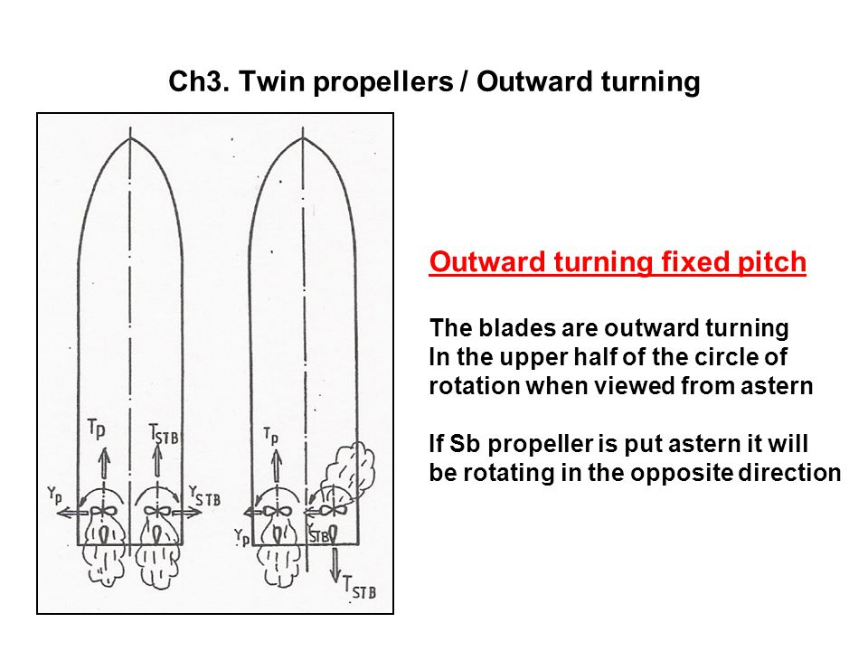 Ch3. Twin propellers / Outward turning