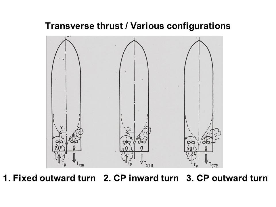 Transverse thrust / Various configurations