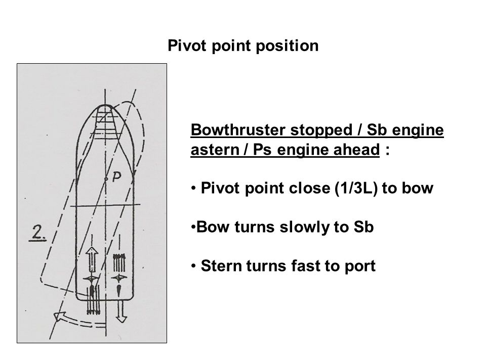 Pivot point position Bowthruster stopped / Sb engine. astern / Ps engine ahead : Pivot point close (1/3L) to bow.