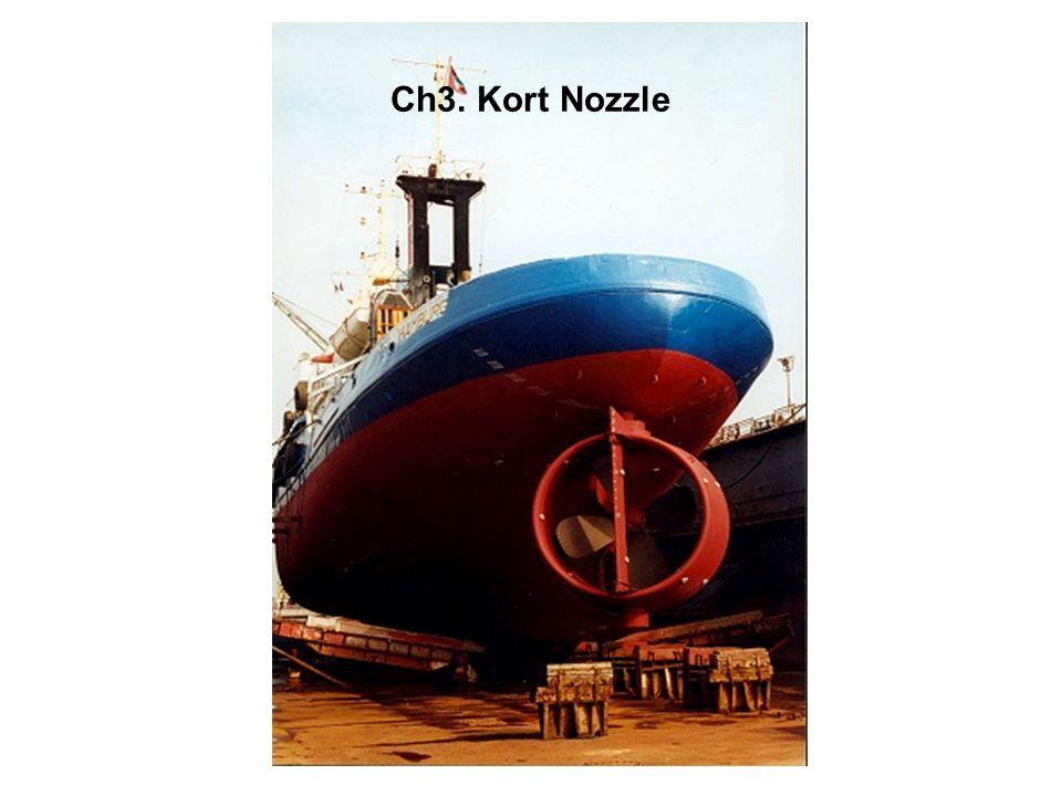 Ch3. Kort Nozzle