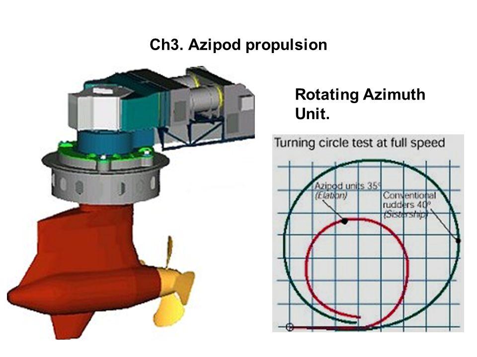 Ch3. Azipod propulsion Rotating Azimuth Unit.