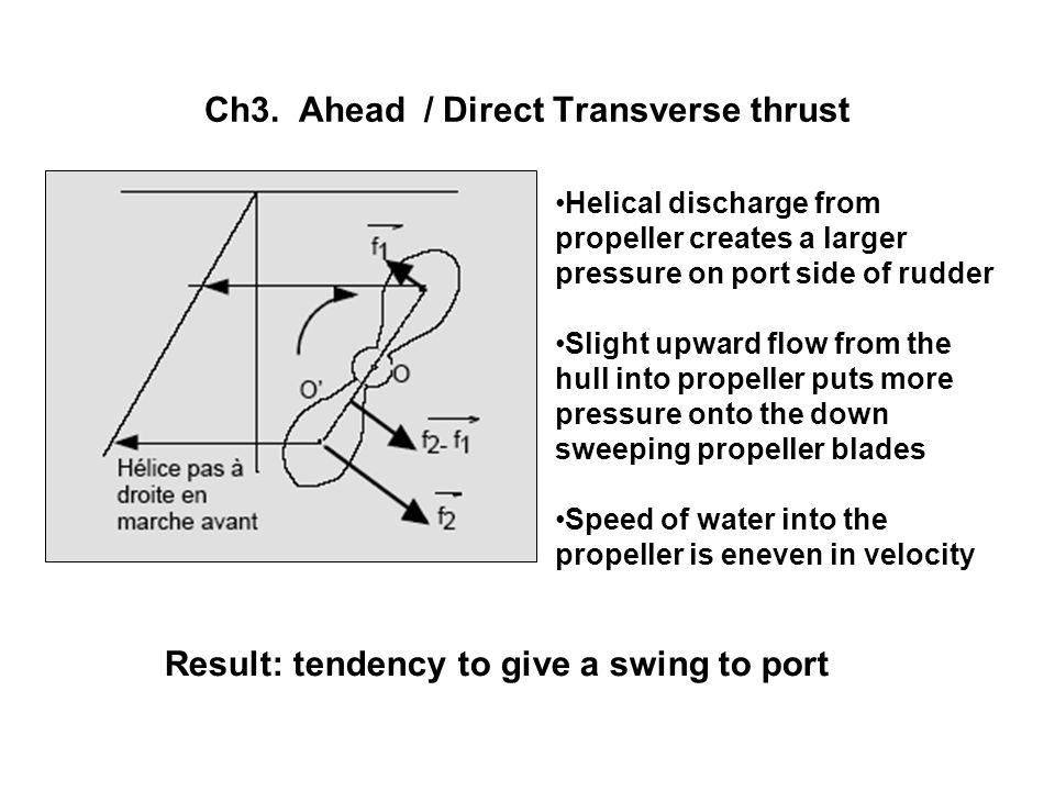 Ch3. Ahead / Direct Transverse thrust