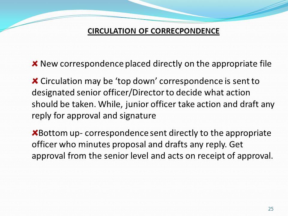 CIRCULATION OF CORRECPONDENCE