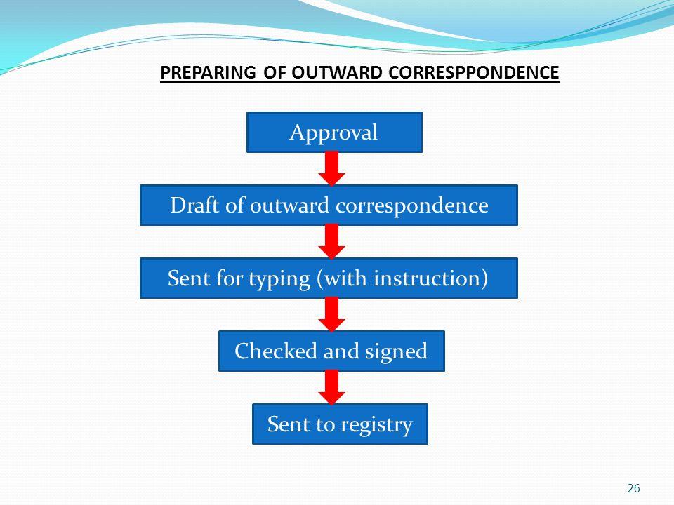PREPARING OF OUTWARD CORRESPPONDENCE