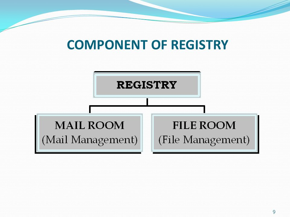 COMPONENT OF REGISTRY
