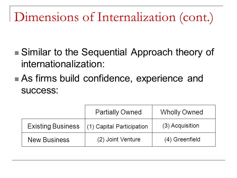 Dimensions of Internalization (cont.)