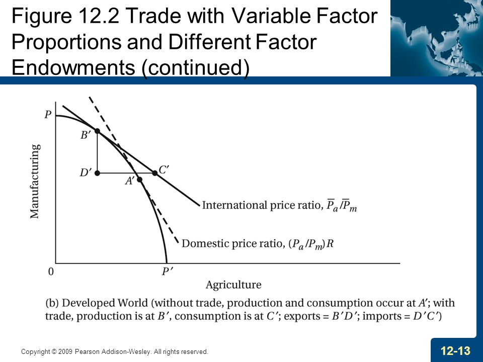 Figure 12.2 Trade with Variable Factor Proportions and Different Factor Endowments (continued)