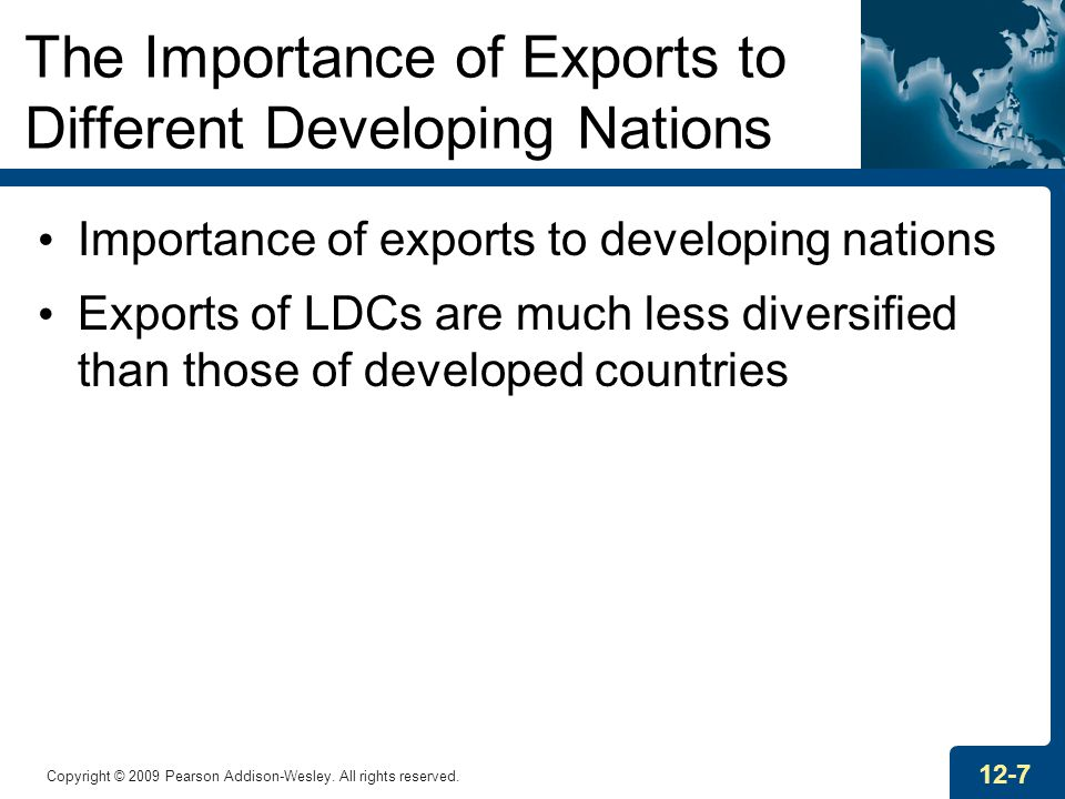 The Importance of Exports to Different Developing Nations