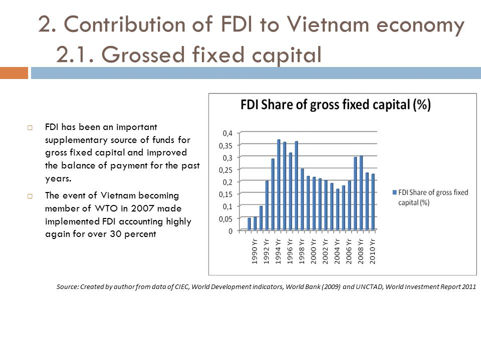 2. Contribution of FDI to Vietnam economy 2.1. Grossed fixed capital