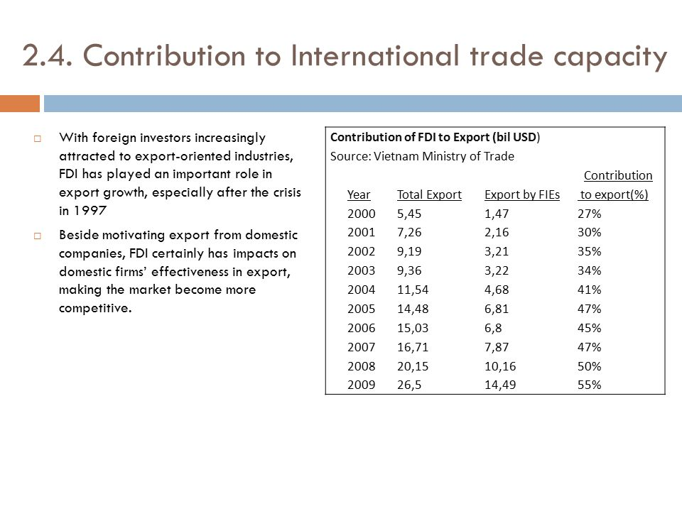 2.4. Contribution to International trade capacity